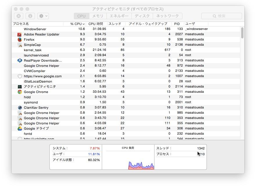 マネージャー mac タスク Macのタスクマネージャーは一体何?起動方法とショートカットキー